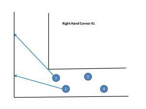 Right-Hand-Corner-1-300x225