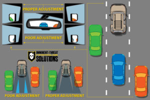 driving-article-infographic-combined-01